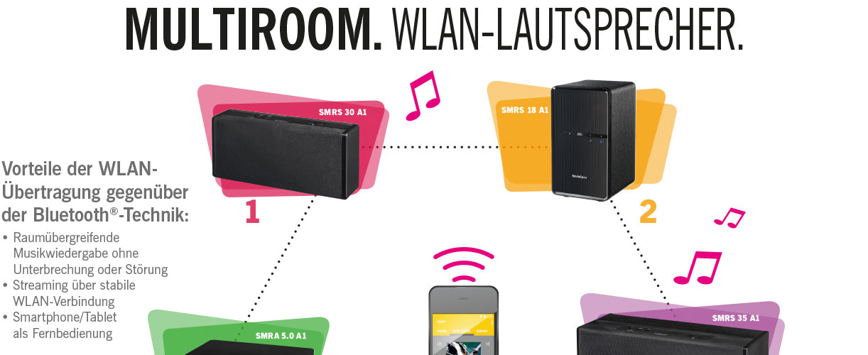 mulitroom wlan lautsprecher lidl deutschland. Black Bedroom Furniture Sets. Home Design Ideas