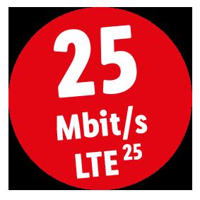 Mehr Speed, mehr Datenvolumen, mehr Lidl Connect!