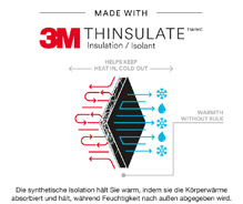 3M Thinsulate Logo