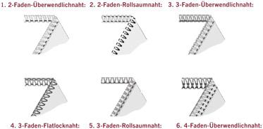 http://www.lidl.de/de/asset/logos/Naehte.jpg